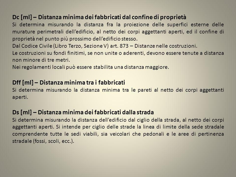 Dc [ml] – Distanza minima dei fabbricati dal confine di proprietà